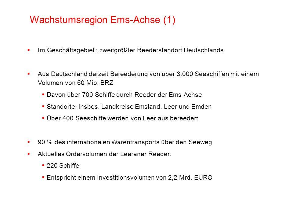 Wachstumsregion Ems-Achse (1) Im Geschäftsgebiet : zweitgrößter Reederstandort Deutschlands Aus Deutschland derzeit Bereederung von über 3.000 Seeschi