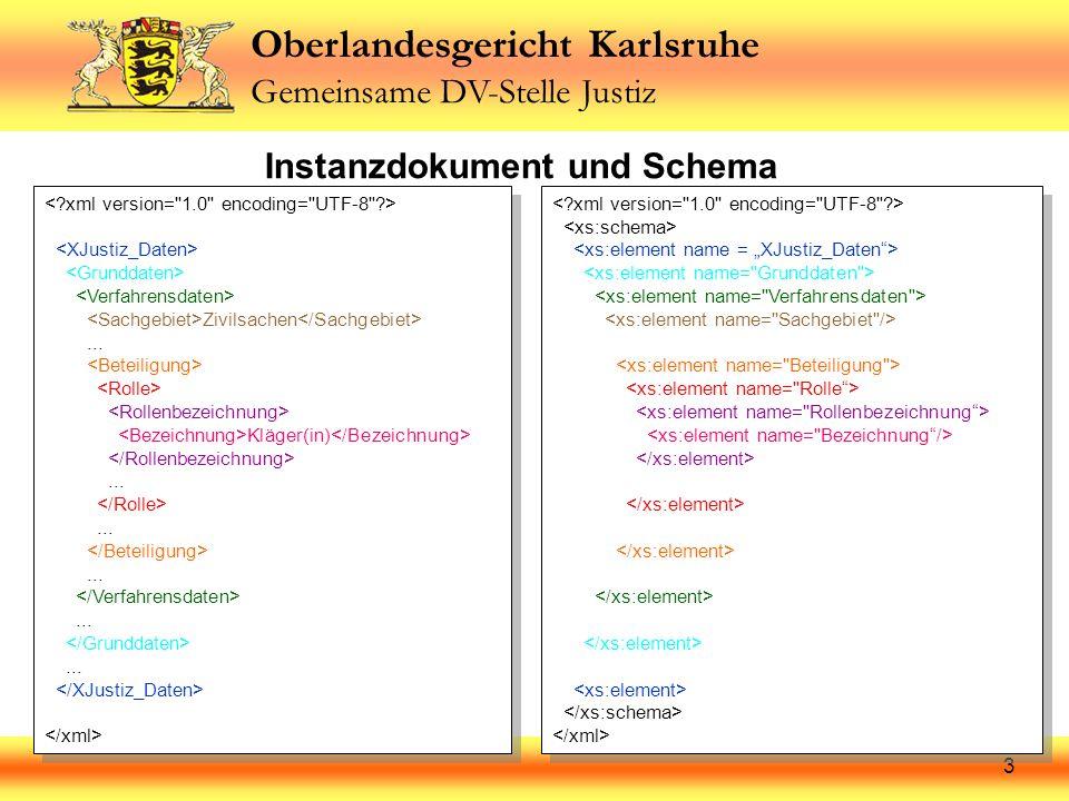 Oberlandesgericht Karlsruhe Gemeinsame DV-Stelle Justiz 3 Instanzdokument und Schema Zivilsachen... Kläger(in)............... Zivilsachen... Kläger(in