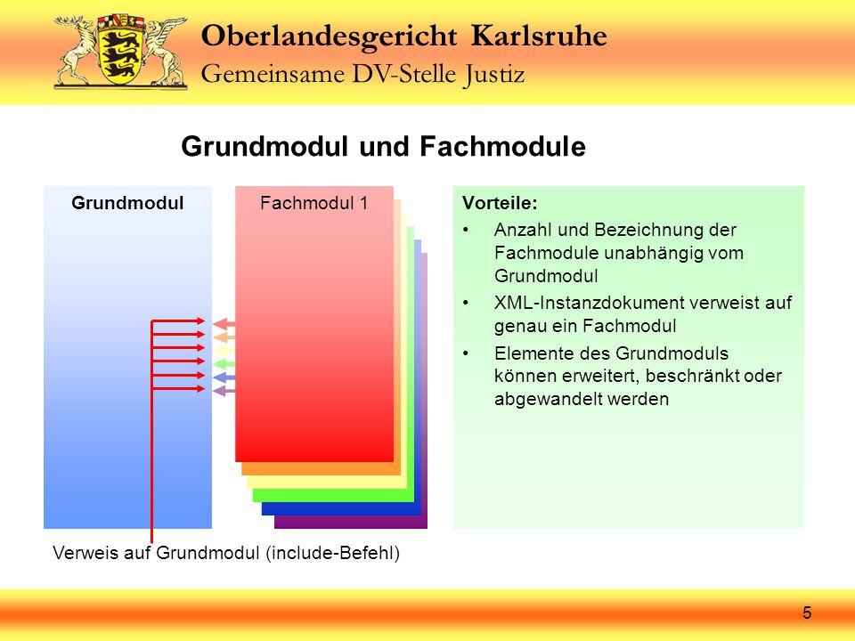 Oberlandesgericht Karlsruhe Gemeinsame DV-Stelle Justiz 6 Anbindung der Wertelisten Werteliste 6 Werteliste 5 Werteliste 4 Werteliste 3 Werteliste 2 Grundmodul Werteliste n xs:include Fachmodul xs:include