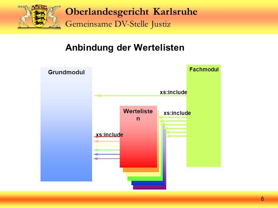 Oberlandesgericht Karlsruhe Gemeinsame DV-Stelle Justiz 6 Anbindung der Wertelisten Werteliste 6 Werteliste 5 Werteliste 4 Werteliste 3 Werteliste 2 G