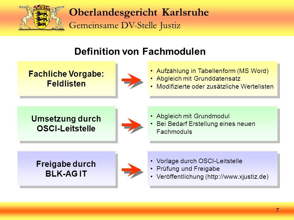 Oberlandesgericht Karlsruhe Gemeinsame DV-Stelle Justiz 7 Definition von Fachmodulen Fachliche Vorgabe: Feldlisten Fachliche Vorgabe: Feldlisten Aufzä