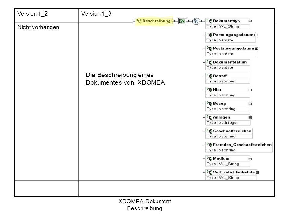 XDOMEA-Dokument Beschreibung Version 1_2Version 1_3 Nicht vorhanden. Die Beschreibung eines Dokumentes von XDOMEA