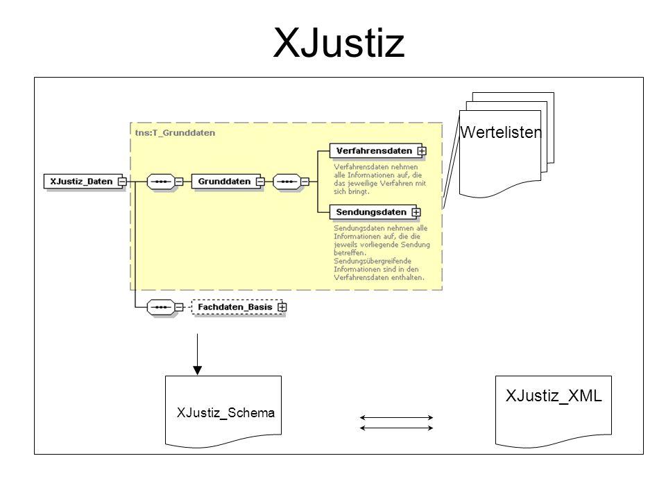 XJustiz 1_1XJustiz 1_2 Nicht vorhanden: Es besteht jedoch ein Schlüssel_Gericht der sich auf die Gerichtskennzahl unter Verfahrensdaten/Instanzenzug/Instanzdat en/Gericht bezieht.