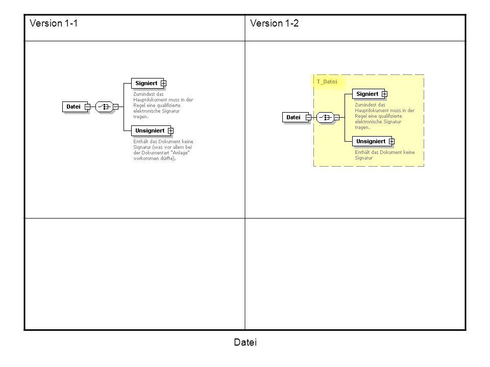 Datei Version 1-1Version 1-2