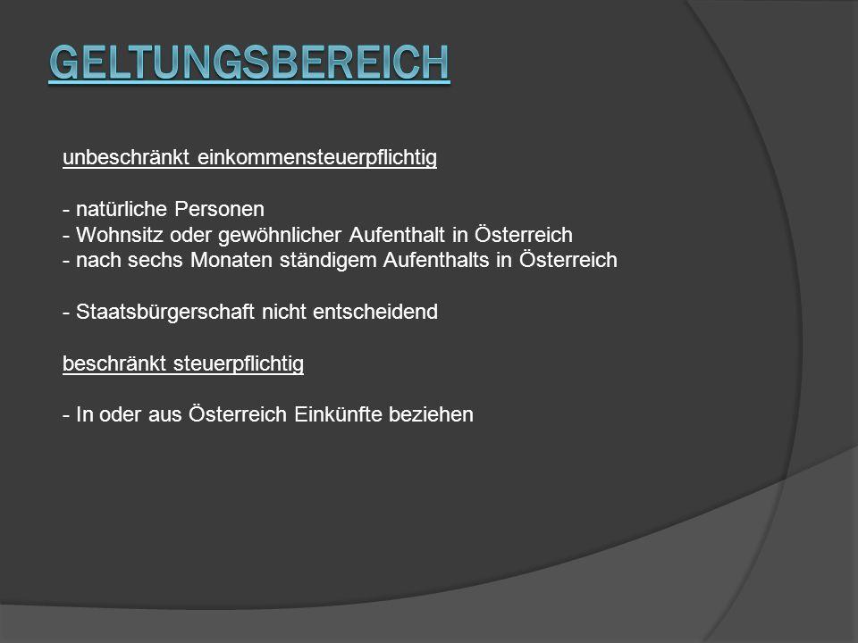 unbeschränkt einkommensteuerpflichtig - natürliche Personen - Wohnsitz oder gewöhnlicher Aufenthalt in Österreich - nach sechs Monaten ständigem Aufen