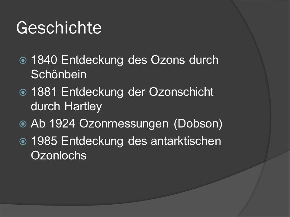 Geschichte 1840 Entdeckung des Ozons durch Schönbein 1881 Entdeckung der Ozonschicht durch Hartley Ab 1924 Ozonmessungen (Dobson) 1985 Entdeckung des antarktischen Ozonlochs
