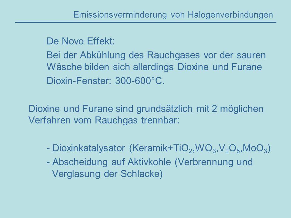 Emissionsverminderung von Halogenverbindungen De Novo Effekt: Bei der Abkühlung des Rauchgases vor der sauren Wäsche bilden sich allerdings Dioxine und Furane Dioxin-Fenster: 300-600°C.