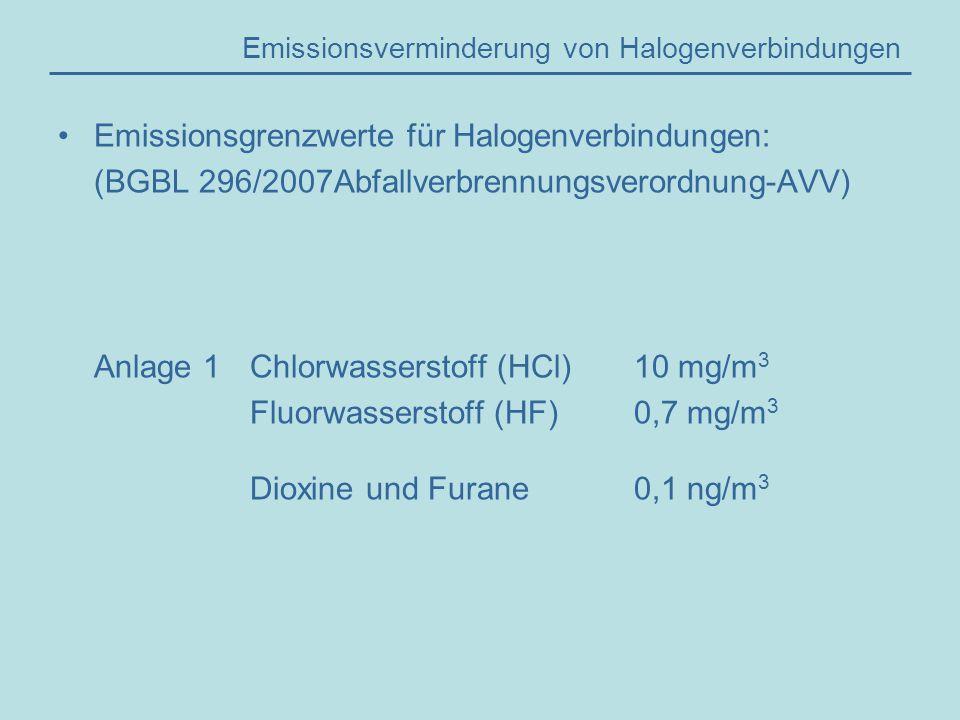 Emissionsverminderung von Halogenverbindungen Dioxine und Furane: Entstehung:bei Verbrennungsprozessen Produktion v.