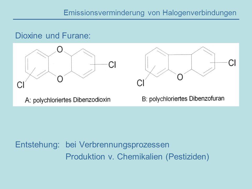 Emissionsverminderung von Halogenverbindungen Zur Bestimmung des 2,3,7,8-TCDD-Äquivalentes sind folgende PCDD- und PCDF-Kongenere zu erfassen: 2,3,7,8-Tetrachlordibenzodioxin(TCDD)1 1,2,3,7,8-Pentachlordibenzodioxin(PeCDD)0,5 1,2,3,4,7,8-Hexachlordibenzodioxin(HxCDD)0,1 1,2,3,7,8,9-Hexachlordibenzodioxin(HxCDD)0,1 1,2,3,6,7,8-Hexachlordibenzodioxin(HxCDD)0,1 1,2,3,4,6,7,8-Heptachlordibenzodioxin(HpCDD)0,01 Octachlordibenzodioxin(OCDD)0,001
