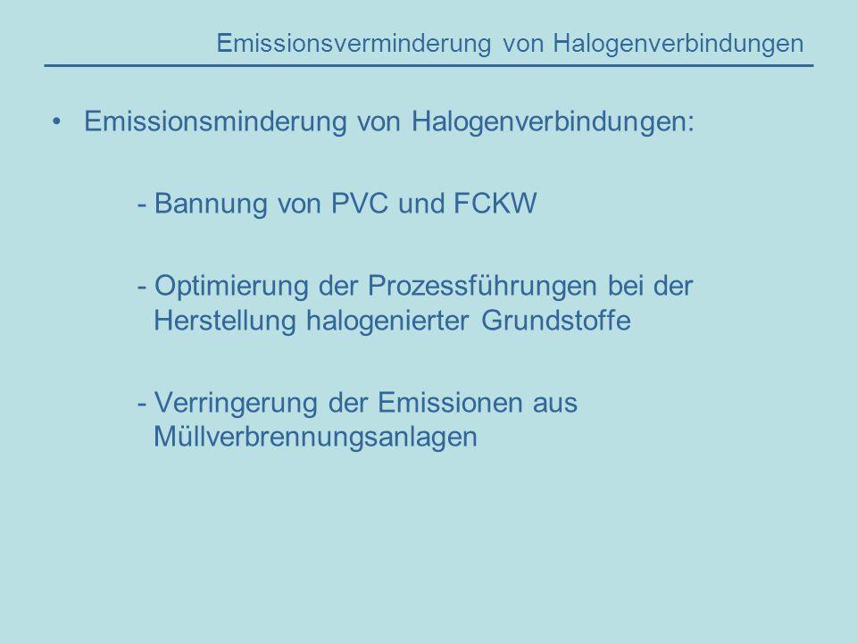 Emissionsverminderung von Halogenverbindungen Müllverbrennungsanlagen wichtigstes thermisches Müllbehandlungsverfahren; andere Verfahren: Pyrolyse, Hydrierung, Trocknung Ziele: Inertisierung des Restabfalls Minimierung der Emissionen Schadstoffzerstörung od.