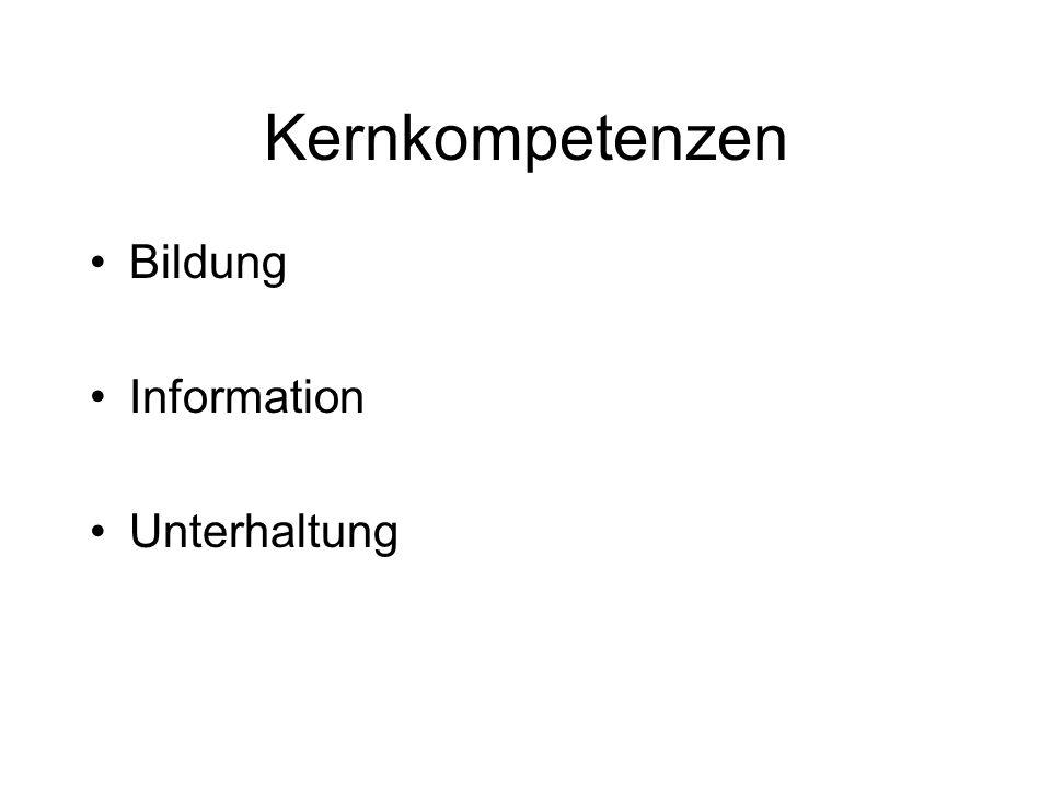 Ziele Arbeits- und Praktikumsplätze anbieten Junge Medienschaffende ausbilden RadioIndustrie etabliert sich in Zug Zusammenarbeit mit regionalen Institutionen (PHZ / ProArbeit / Kantonsschule Zug)