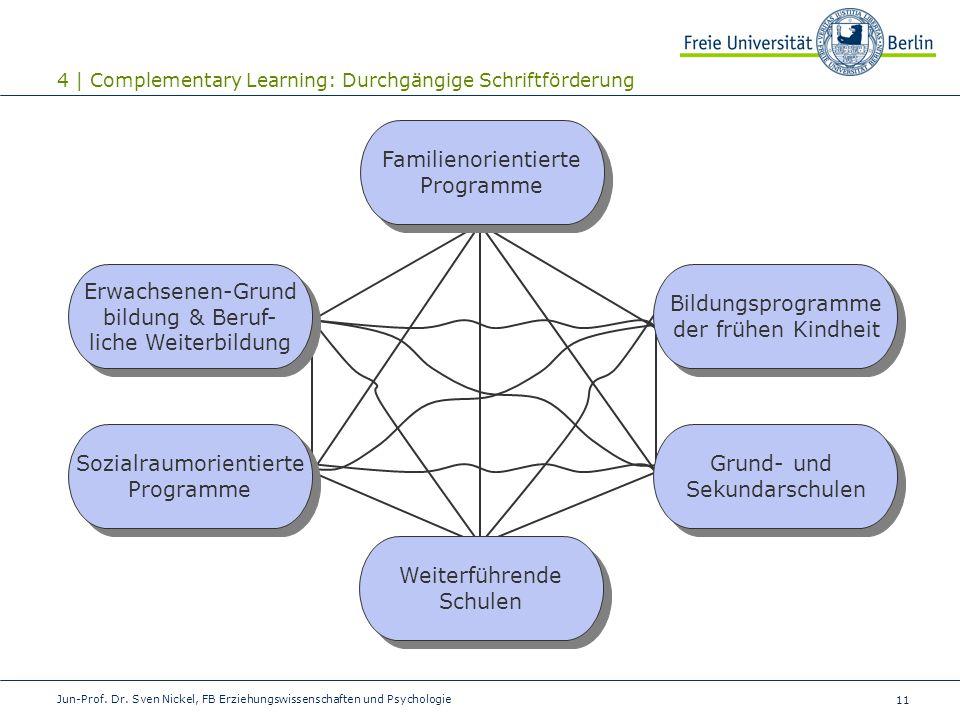 11 4 | Complementary Learning: Durchgängige Schriftförderung Jun-Prof. Dr. Sven Nickel, FB Erziehungswissenschaften und Psychologie Familienorientiert