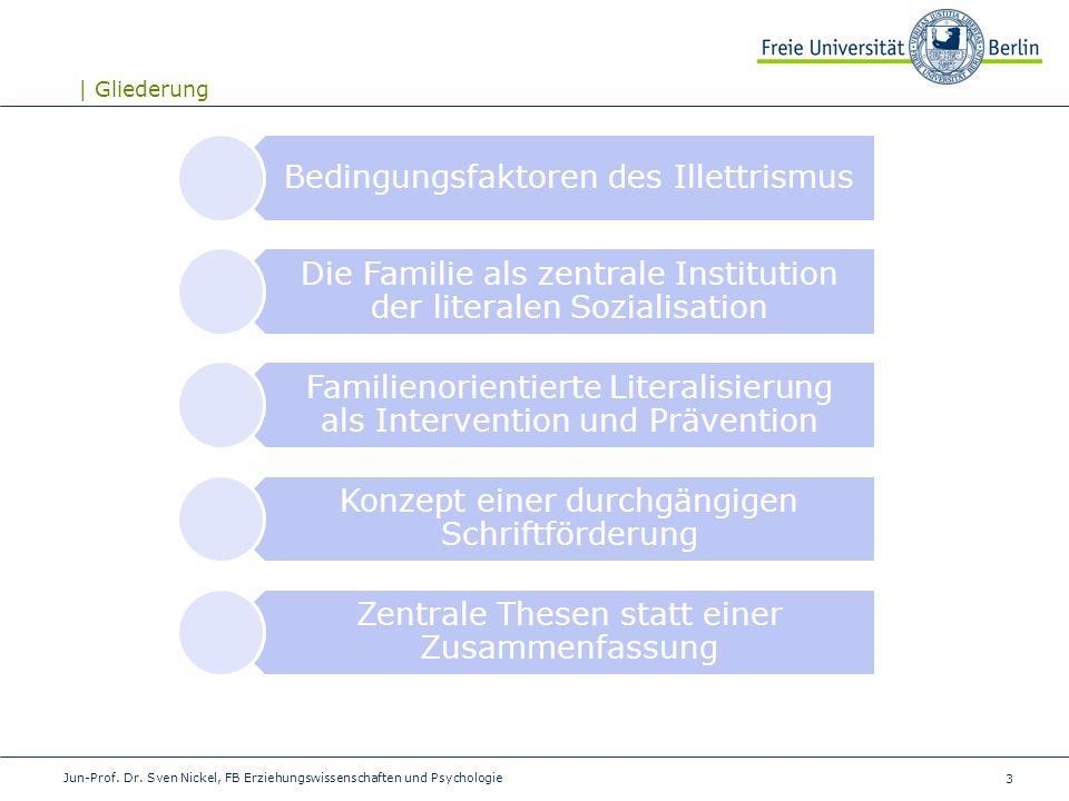 3 Bedingungsfaktoren des Illettrismus Die Familie als zentrale Institution der literalen Sozialisation Familienorientierte Literalisierung als Interve