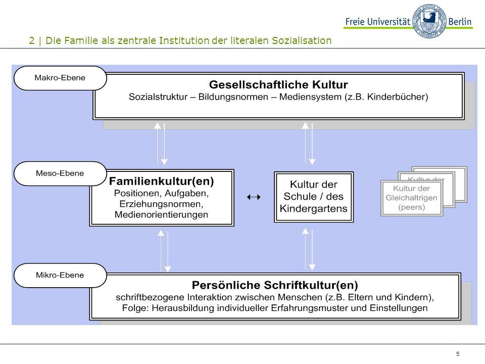 5 2 | Die Familie als zentrale Institution der literalen Sozialisation