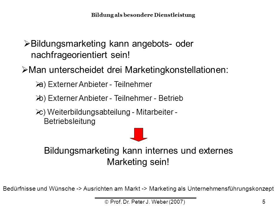 Prof.Dr. Peter J. Weber (2007)5 Bildungsmarketing kann angebots- oder nachfrageorientiert sein.
