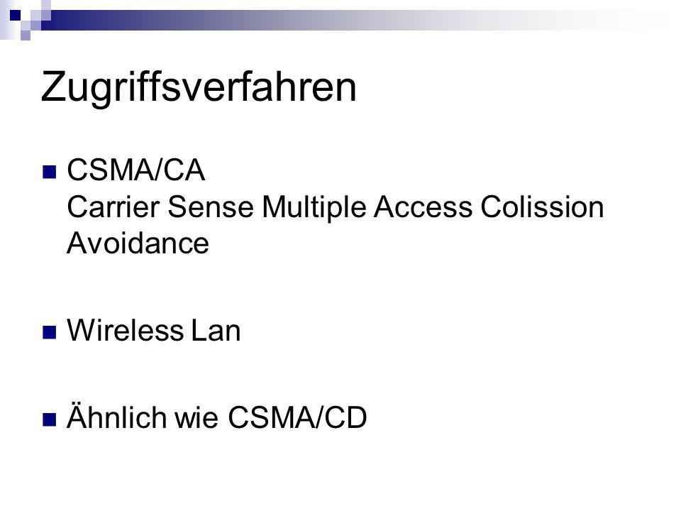 Zugriffsverfahren CSMA/CA Carrier Sense Multiple Access Colission Avoidance Wireless Lan Ähnlich wie CSMA/CD