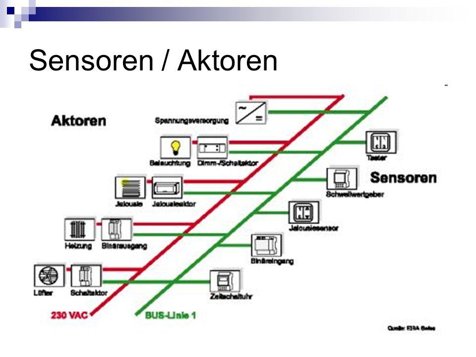 Sensoren / Aktoren