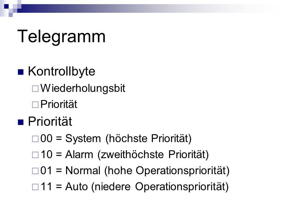 Telegramm Kontrollbyte Wiederholungsbit Priorität 00 = System (höchste Priorität) 10 = Alarm (zweithöchste Priorität) 01 = Normal (hohe Operationsprio