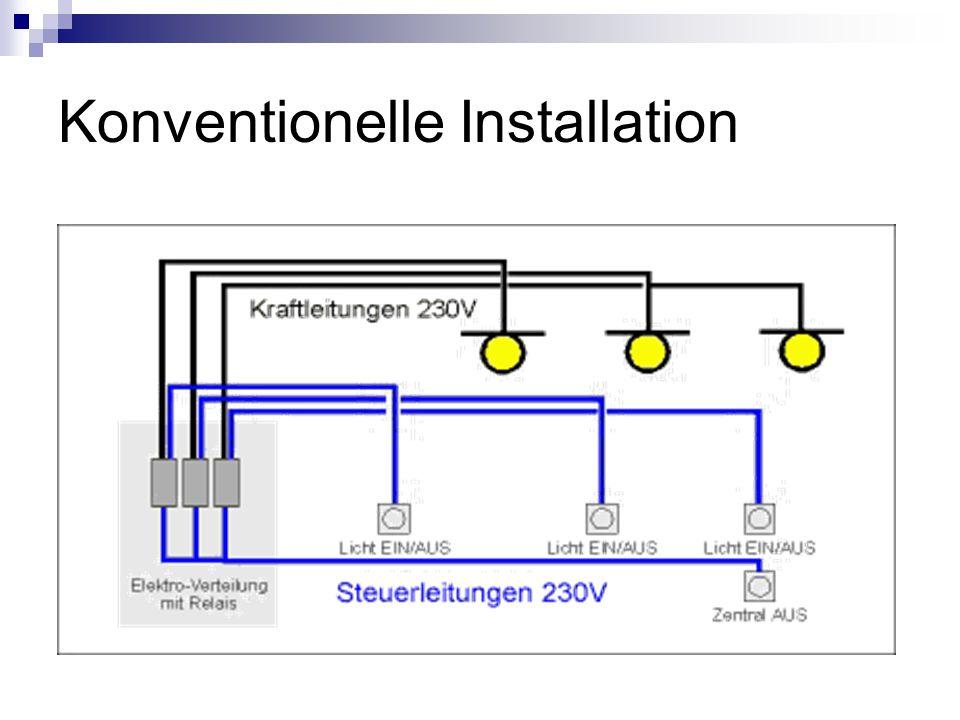 Konventionelle Installation