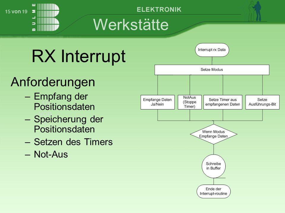 Werkstätte 15 von 7 15 von 19 RX Interrupt Anforderungen –Empfang der Positionsdaten –Speicherung der Positionsdaten –Setzen des Timers –Not-Aus