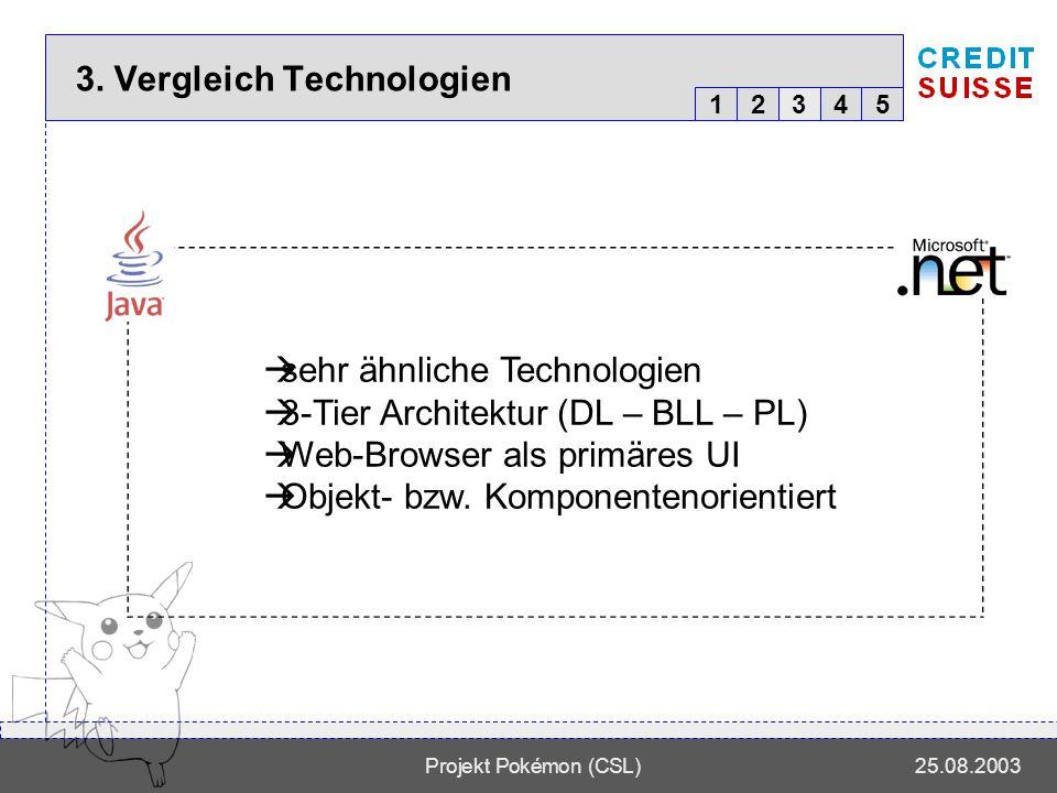 12345 Projekt Pokémon (CSL)25.08.2003 3.
