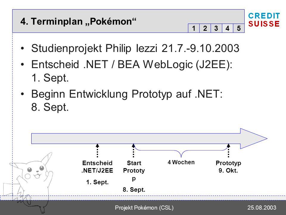 12345 Projekt Pokémon (CSL)25.08.2003 4.