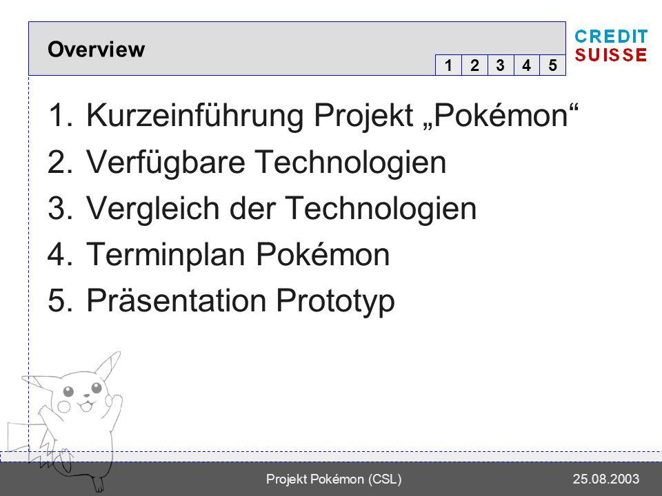 12345 Projekt Pokémon (CSL)25.08.2003 1.