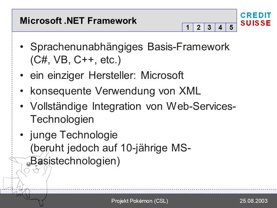 12345 Projekt Pokémon (CSL)25.08.2003 ASP.NET Browser Applikation 2 Common Language Runtime Web Controls app.aspx … ADO.NET Windows DBMS IIS HTTP ASP.NET