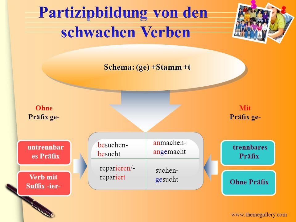 www.themegallery.com Mit Präfix ge- Ohne Präfix ge- trennbares Präfix untrennbar es Präfix Verb mit Suffix -ier- Schema: (ge) +Stamm +t Ohne Präfix be
