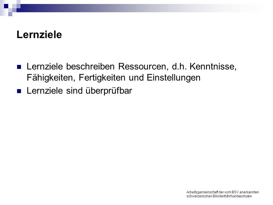 Lernziele Lernziele beschreiben Ressourcen, d.h.