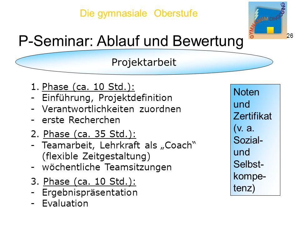 Die gymnasiale Oberstufe 26 P-Seminar: Ablauf und Bewertung Projektarbeit 1.Phase (ca.
