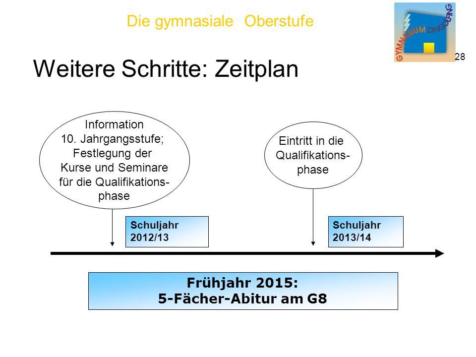 Die gymnasiale Oberstufe 28 Information 10.