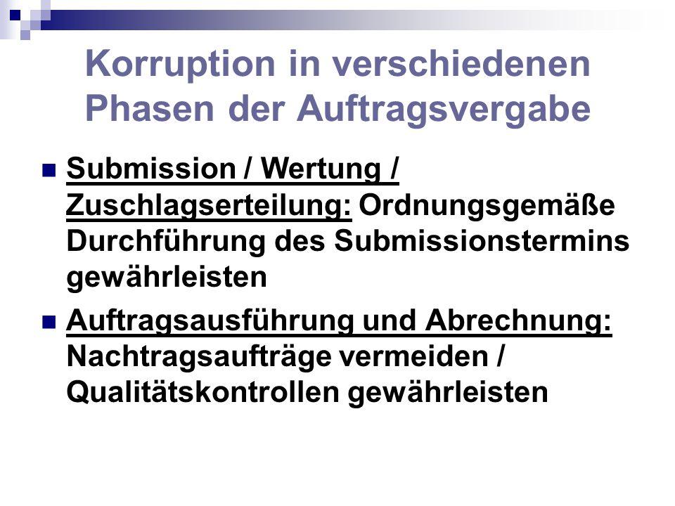 Korruption in verschiedenen Phasen der Auftragsvergabe Submission / Wertung / Zuschlagserteilung: Ordnungsgemäße Durchführung des Submissionstermins g