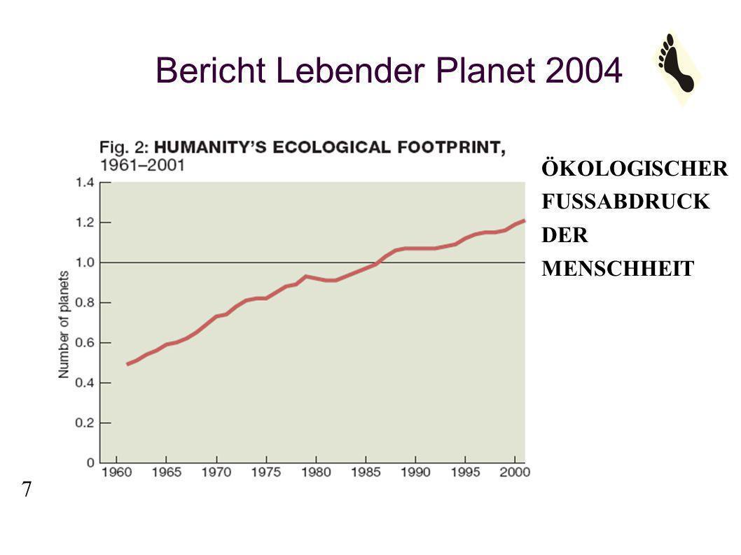 Das neue Paradigma Innerhalb der Grenzen der Erhaltungs- und Ernährungsfähigkeit der Umwelt zu leben, damit auch die zukünftigen Generationen ihre Bedürfnisse befriedigen können Das Ziel der Entwicklung ist die aufrechterhaltbare Gesellschaft.