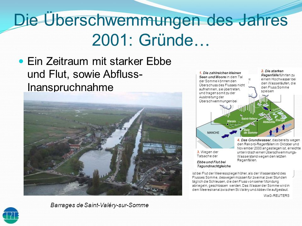 Die Überschwemmungen des Jahres 2001: Gründe … Ein Zeitraum mit starker Ebbe und Flut, sowie Abfluss- Inanspruchnahme Barrages de Saint-Valéry-sur-Som