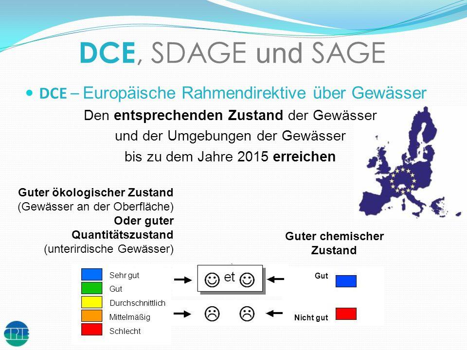 DCE, SDAGE und SAGE DCE – Europäische Rahmendirektive über Gewässer Den entsprechenden Zustand der Gewässer und der Umgebungen der Gewässer bis zu dem