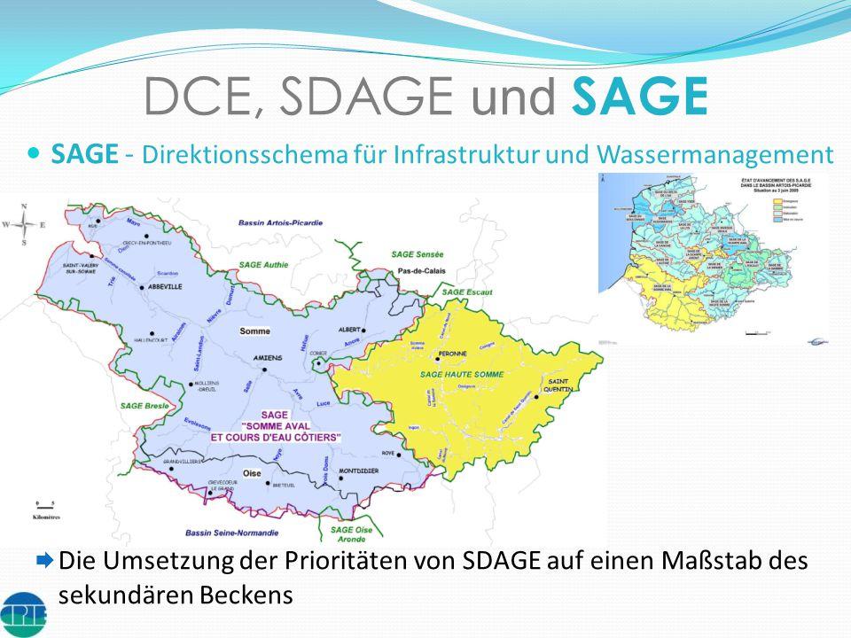 DCE, SDAGE und SAGE SAGE - Direktionsschema für Infrastruktur und Wassermanagement Die Umsetzung der Prioritäten von SDAGE auf einen Maßstab des sekun