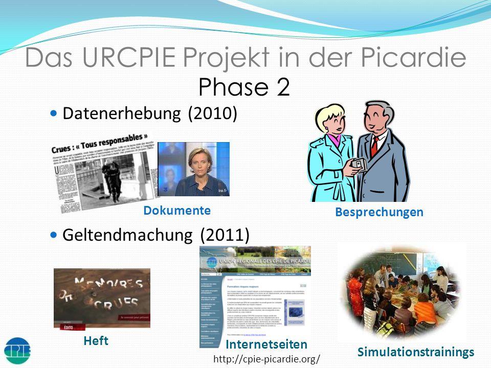 Das URCPIE Projekt in der Picardie Phase 2 Datenerhebung (2010) Geltendmachung (2011) Besprechungen Dokumente Heft Internetseiten http://cpie-picardie