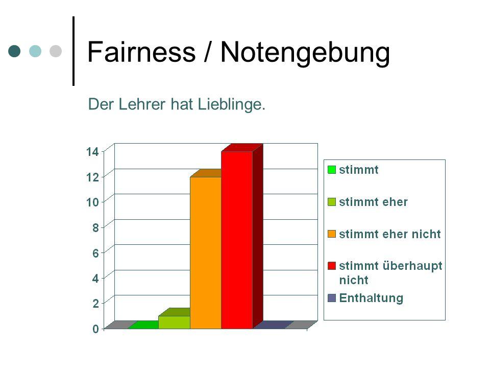 Fairness / Notengebung Der Lehrer hat Lieblinge.