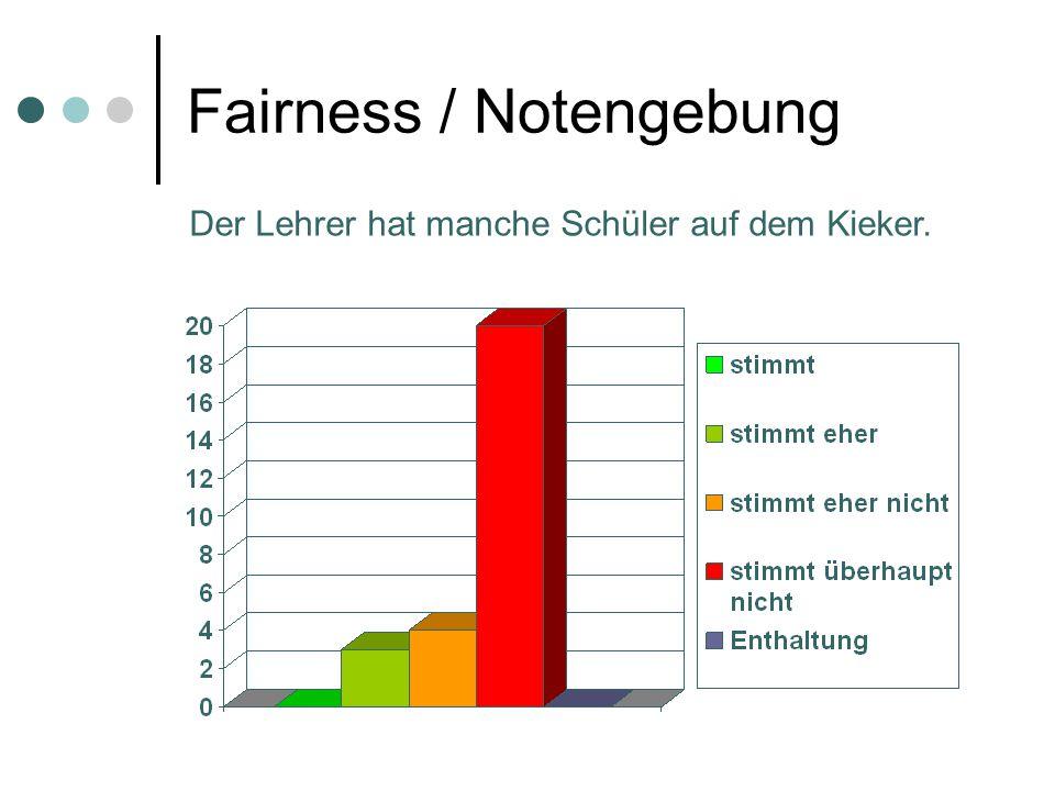 Fairness / Notengebung Der Lehrer hat manche Schüler auf dem Kieker.