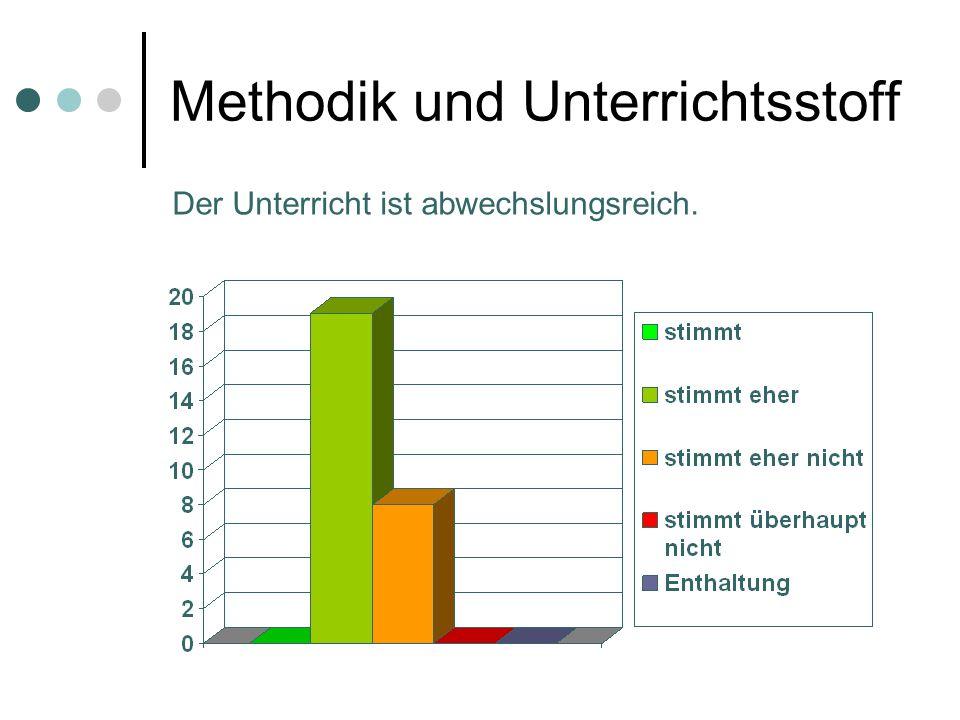 Methodik und Unterrichtsstoff Die Arbeitsaufträge sind eintönig.