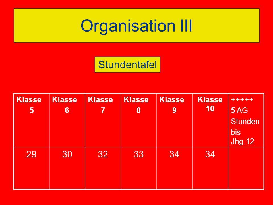 Organisation III Klasse 5 Klasse 6 Klasse 7 Klasse 8 Klasse 9 Klasse 10 +++++ 5 AG Stunden bis Jhg.12 2930323334 Stundentafel