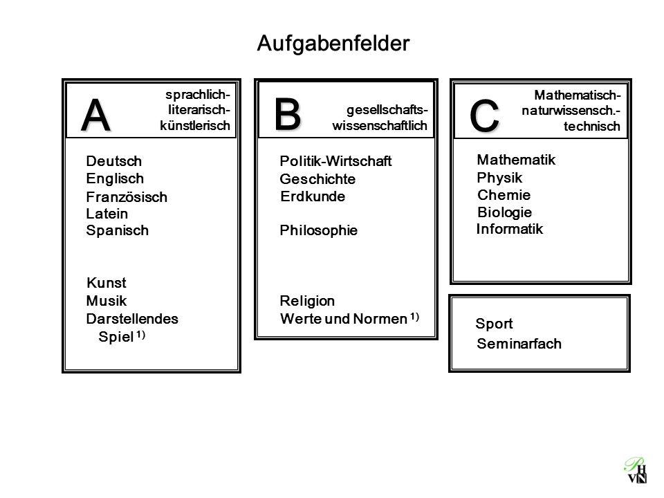 Aufgabenfelder sprachlich- literarisch- künstlerisch A gesellschafts- wissenschaftlich B Mathematisch- naturwissensch.- technisch C Deutsch Englisch K
