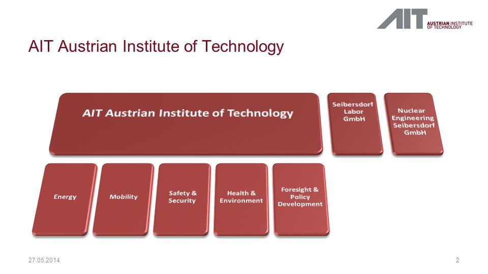 AIT Austrian Institute of Technology 2 27.05.2014