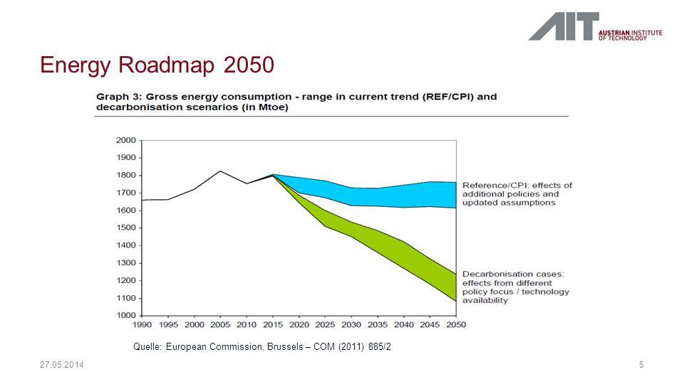 Energy Roadmap 2050 5 27.05.2014 Quelle: European Commission, Brussels – COM (2011) 885/2