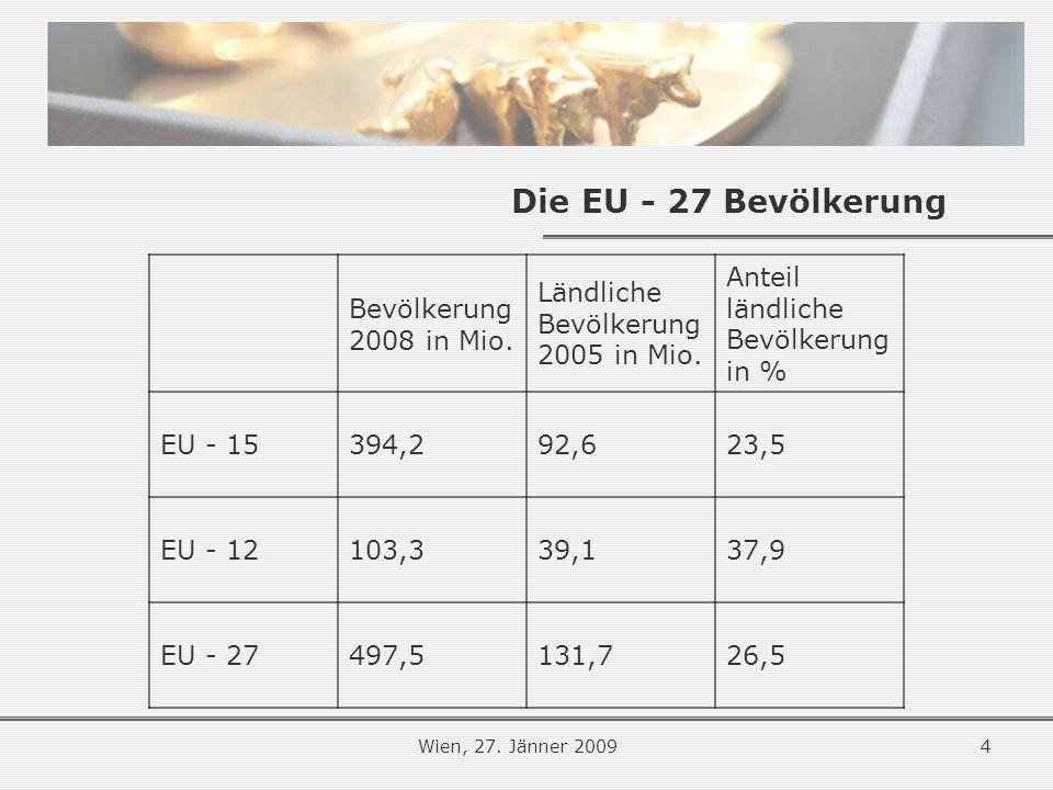 4Wien, 27.Jänner 2009 Die EU - 27 Bevölkerung Bevölkerung 2008 in Mio.