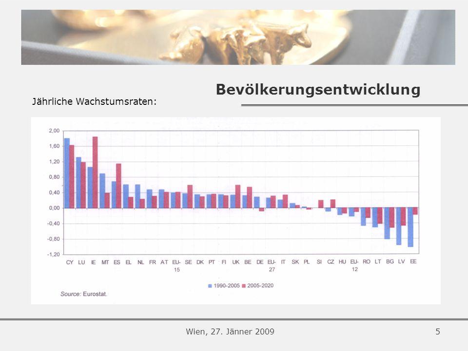 Wien, 27. Jänner 20095 Bevölkerungsentwicklung Jährliche Wachstumsraten: