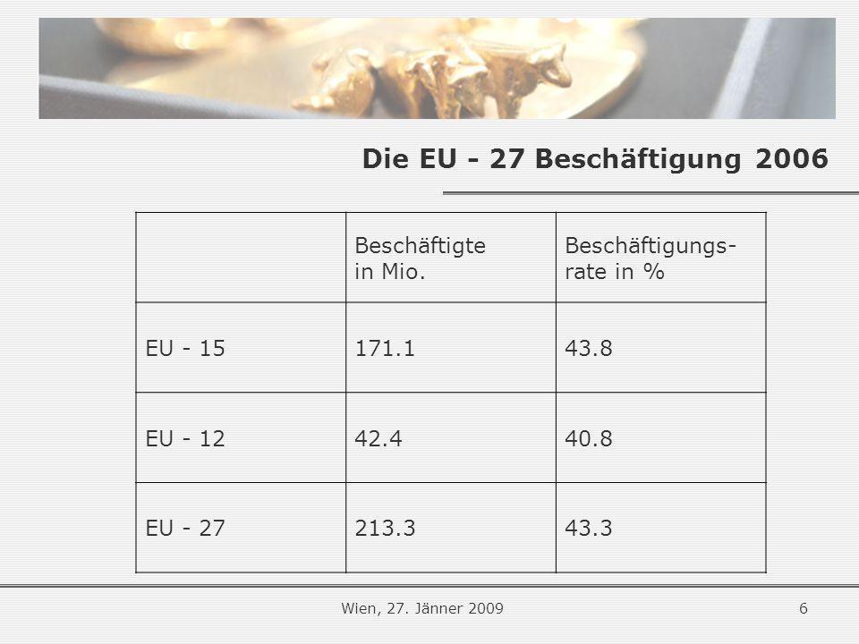 Wien, 27.Jänner 20096 Die EU - 27 Beschäftigung 2006 Beschäftigte in Mio.