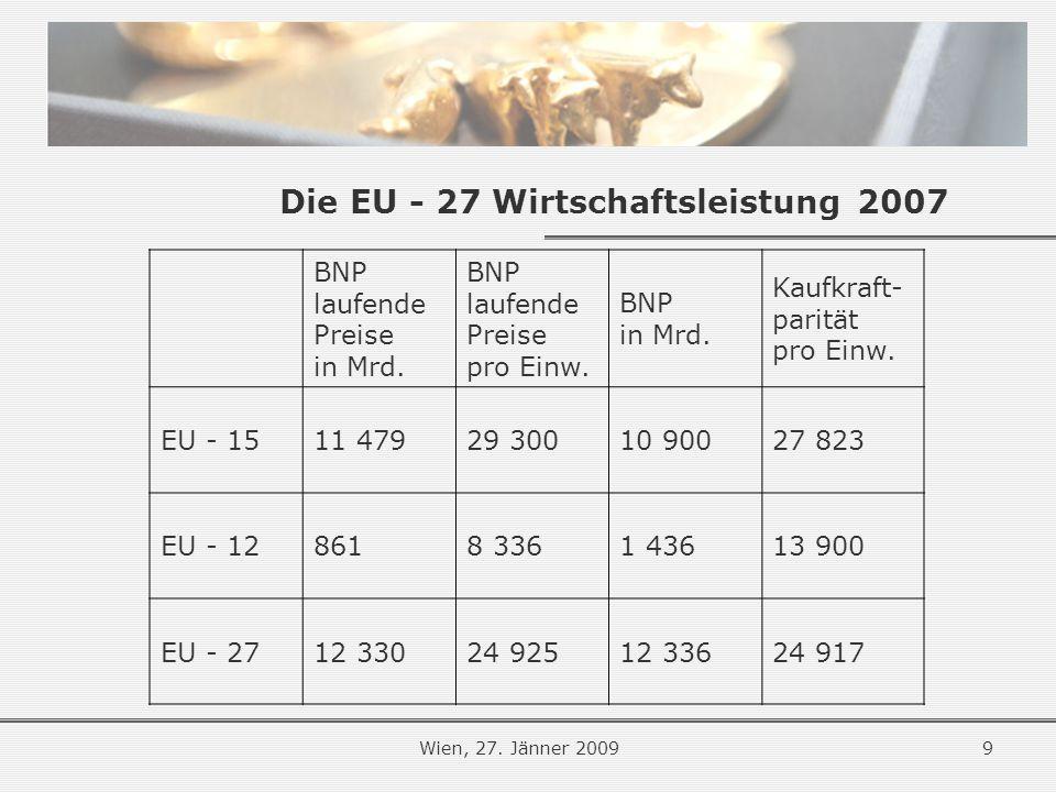 9Wien, 27.Jänner 2009 Die EU - 27 Wirtschaftsleistung 2007 BNP laufende Preise in Mrd.