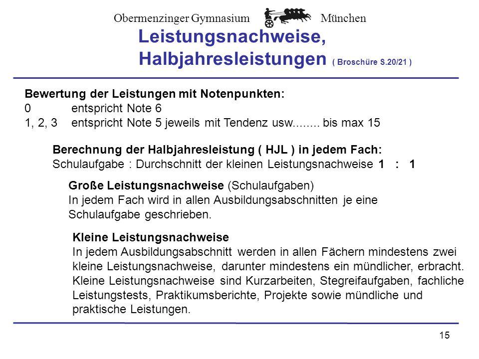 Obermenzinger GymnasiumMünchen Leistungsnachweise, Halbjahresleistungen ( Broschüre S.20/21 ) Kleine Leistungsnachweise In jedem Ausbildungsabschnitt werden in allen Fächern mindestens zwei kleine Leistungsnachweise, darunter mindestens ein mündlicher, erbracht.